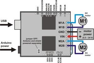 VNH5019 Shield Schematic