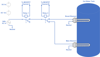 Immersion Heater Controller Diagram